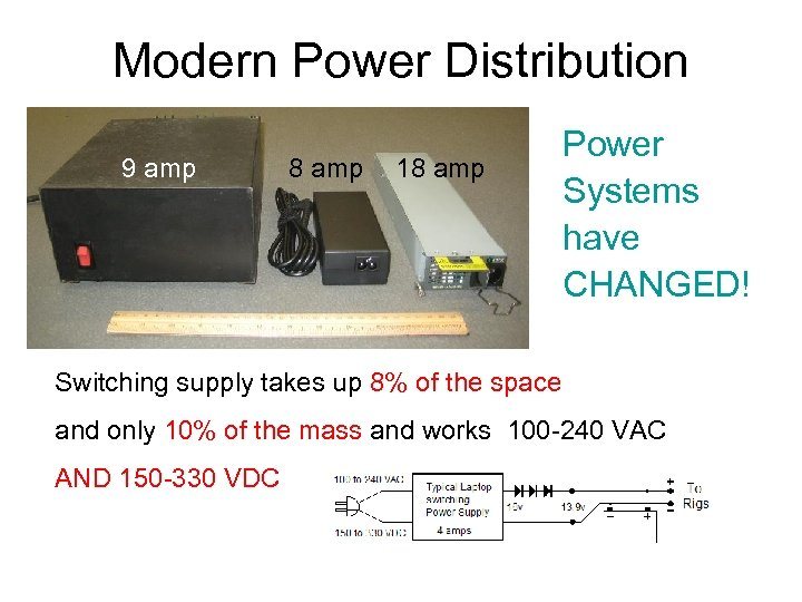 Modern Power Distribution 9 amp 8 amp 18 amp Power Systems have CHANGED! Switching