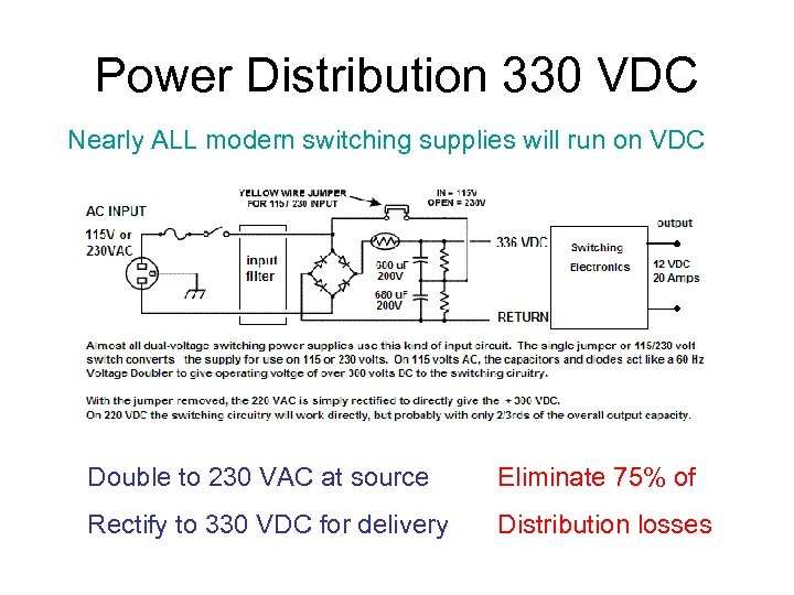Power Distribution 330 VDC Nearly ALL modern switching supplies will run on VDC Double