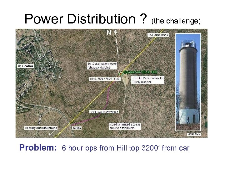 Power Distribution ? (the challenge) Problem: 6 hour ops from Hill top 3200' from