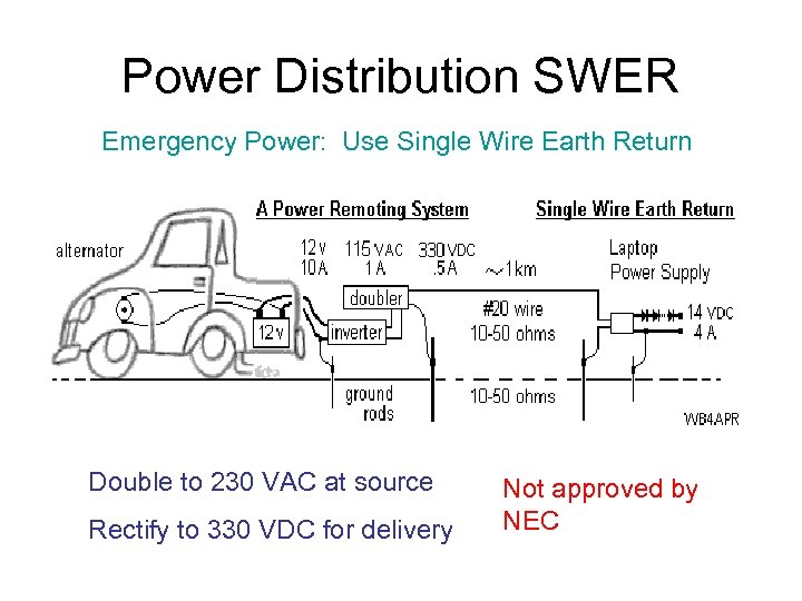 Power Distribution SWER Emergency Power: Use Single Wire Earth Return Double to 230 VAC