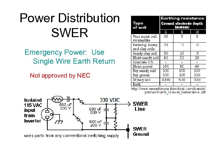 Power Distribution SWER Emergency Power: Use Single Wire Earth Return Not approved by NEC
