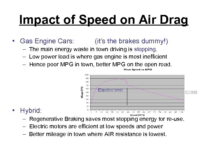 Impact of Speed on Air Drag • Gas Engine Cars: (it's the brakes dummy!)
