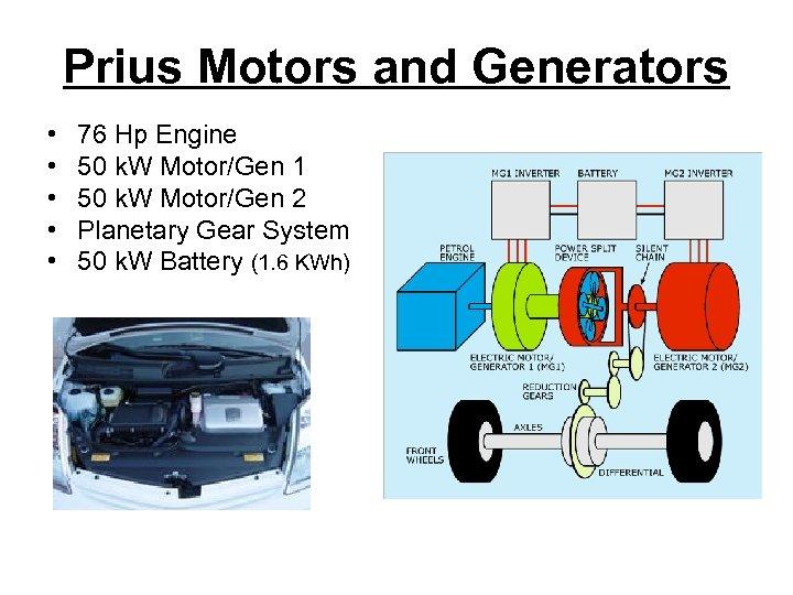 Prius Motors and Generators • • • 76 Hp Engine 50 k. W Motor/Gen