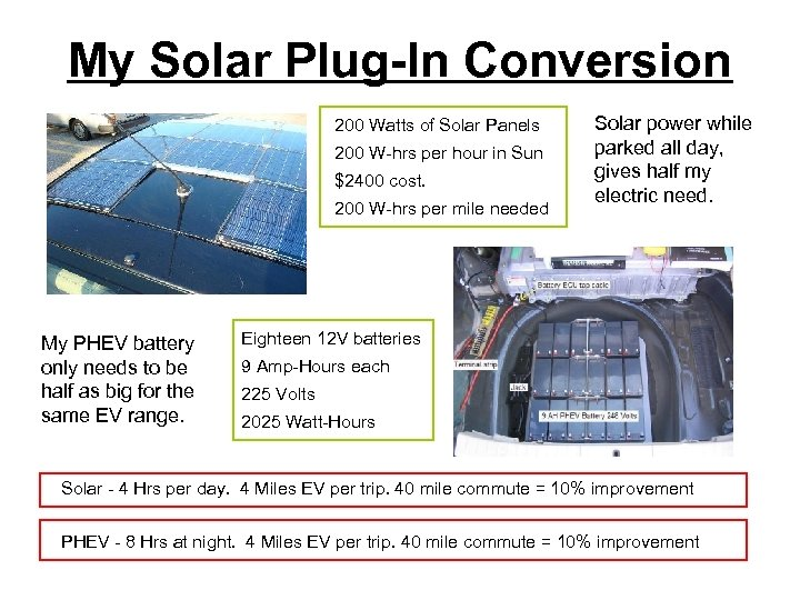 My Solar Plug-In Conversion 200 Watts of Solar Panels 200 W-hrs per hour in