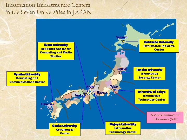 Information Infrastructure Centers in the Seven Universities in JAPAN Sapporo Hokkaido University Information Initiative