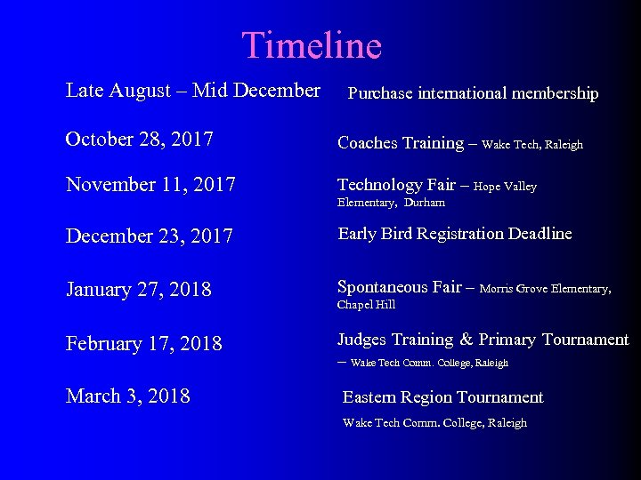 Timeline Late August – Mid December Purchase international membership October 28, 2017 Coaches Training