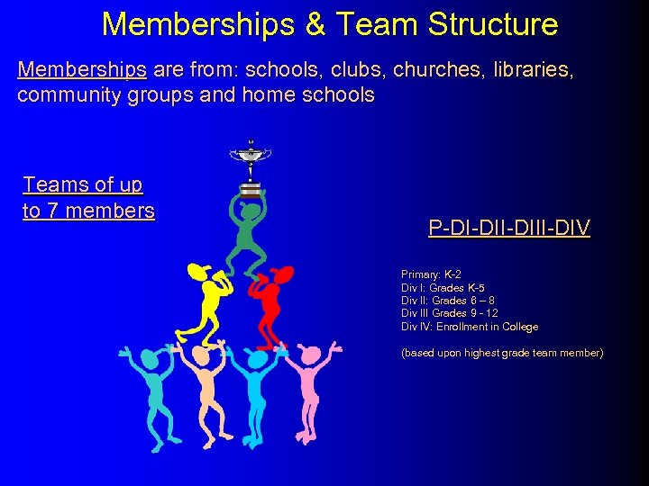 Memberships & Team Structure Memberships are from: schools, clubs, churches, libraries, community groups and