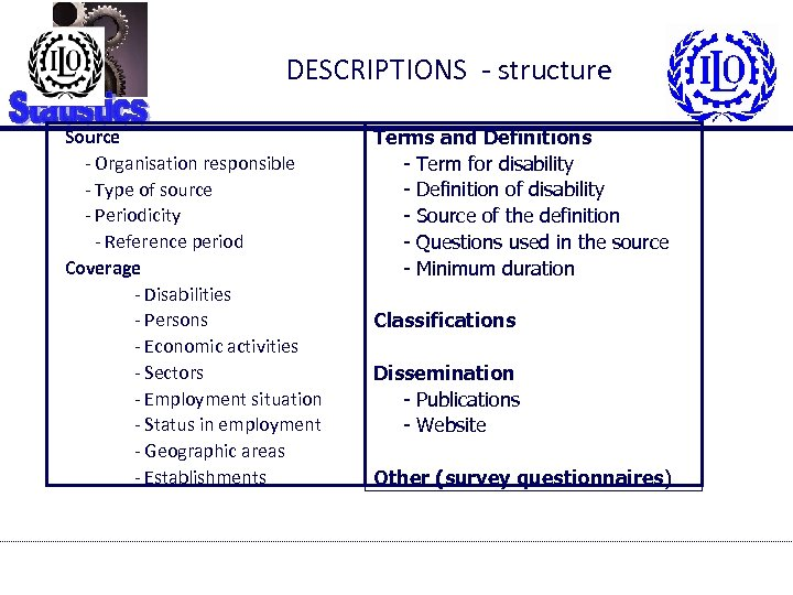 DESCRIPTIONS - structure Source - Organisation responsible - Type of source - Periodicity -