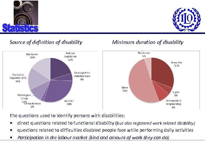 Source of definition of disability Minimum duration of disability The questions used to identify