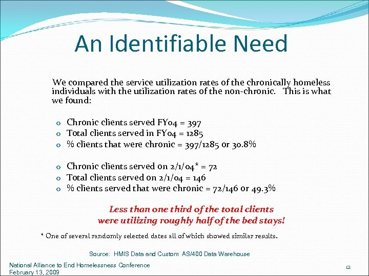 An Identifiable Need We compared the service utilization rates of the chronically homeless individuals