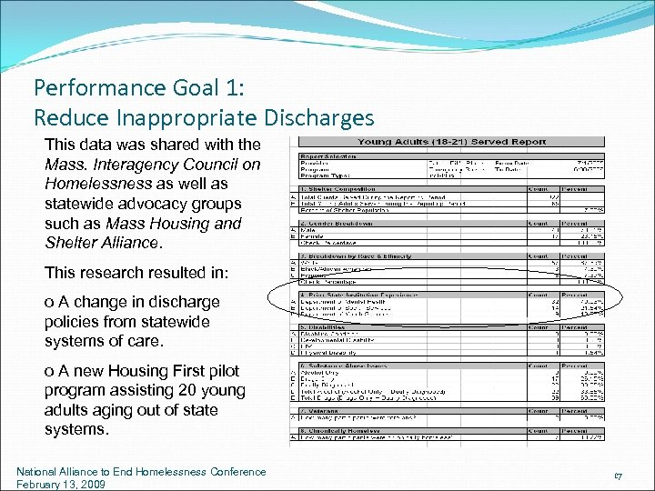 Performance Goal 1: Reduce Inappropriate Discharges This data was shared with the Mass. Interagency