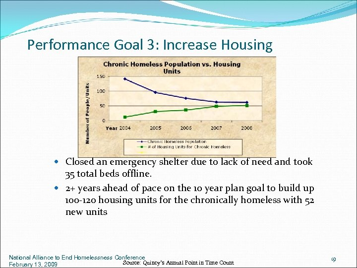 Performance Goal 3: Increase Housing Closed an emergency shelter due to lack of need