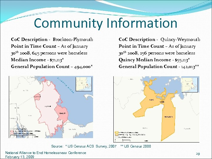 Community Information Co. C Description - Brockton-Plymouth Point in Time Count – As of