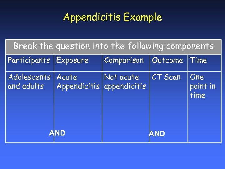 Appendicitis Example Break the question into the following components Participants Exposure Comparison Outcome Time