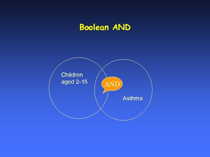 Boolean AND Children aged 2 -15 AND Asthma