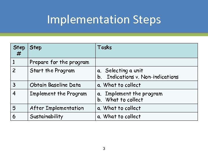 Implementation Steps Step # Tasks 1 Prepare for the program 2 Start the Program