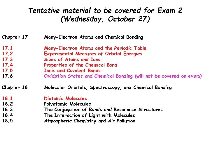 Tentative material to be covered for Exam 2 (Wednesday, October 27) Chapter 17 Many-Electron