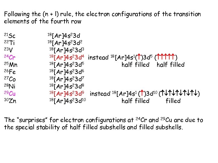 Following the (n + l) rule, the electron configurations of the transition elements of