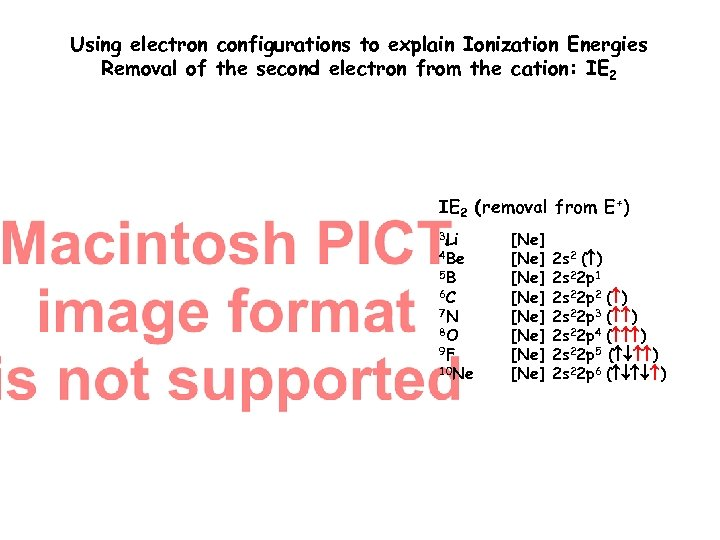 Using electron configurations to explain Ionization Energies Removal of the second electron from the