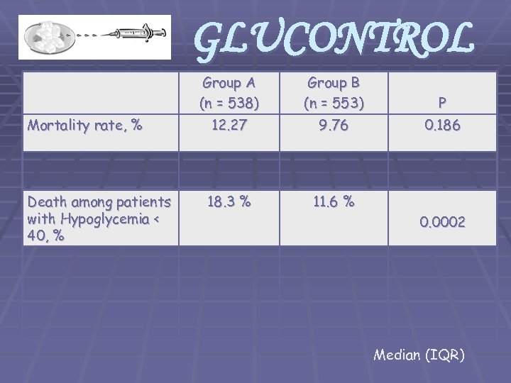 GLUCONTROL Group A (n = 538) Group B (n = 553) P Mortality rate,