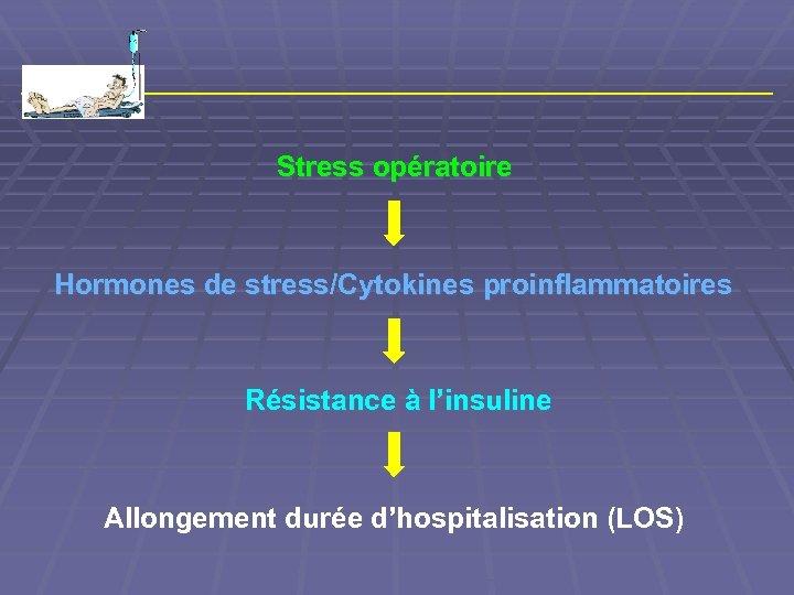 Stress opératoire Hormones de stress/Cytokines proinflammatoires Résistance à l'insuline Allongement durée d'hospitalisation (LOS)