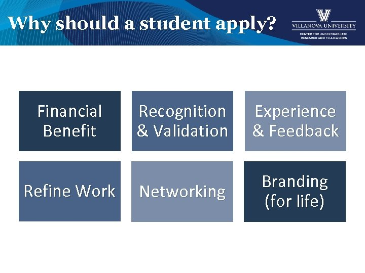 Why should a student apply? Financial Benefit Refine Work Recognition & Validation Experience &