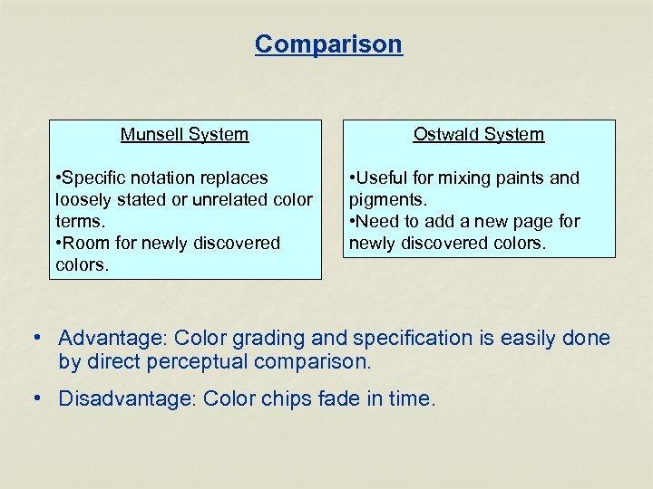 Comparison Munsell System • Specific notation replaces loosely stated or unrelated color terms. •