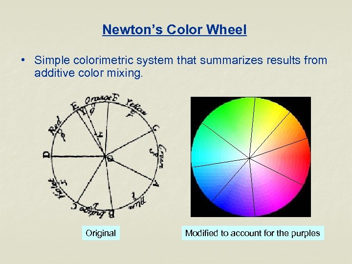 Newton's Color Wheel • Simple colorimetric system that summarizes results from additive color mixing.