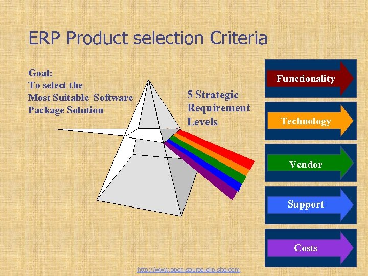 ERP Product selection Criteria Goal: To select the Most Suitable Software Package Solution Functionality