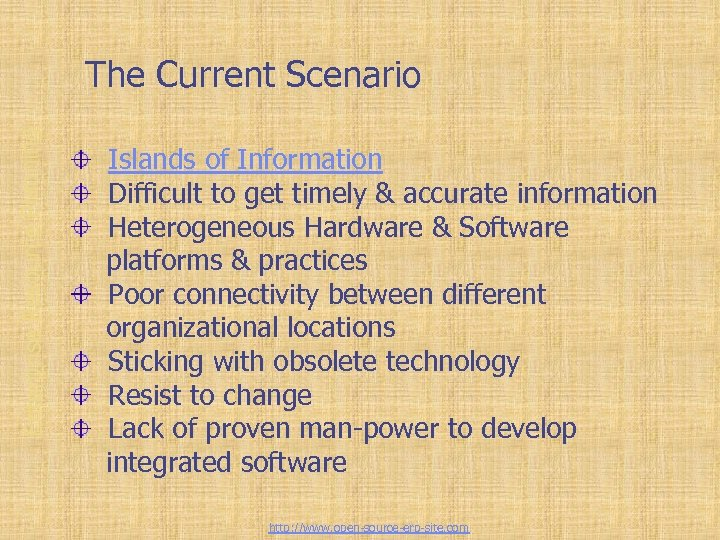 Enterprise Resource Planning The Current Scenario Islands of Information Difficult to get timely &