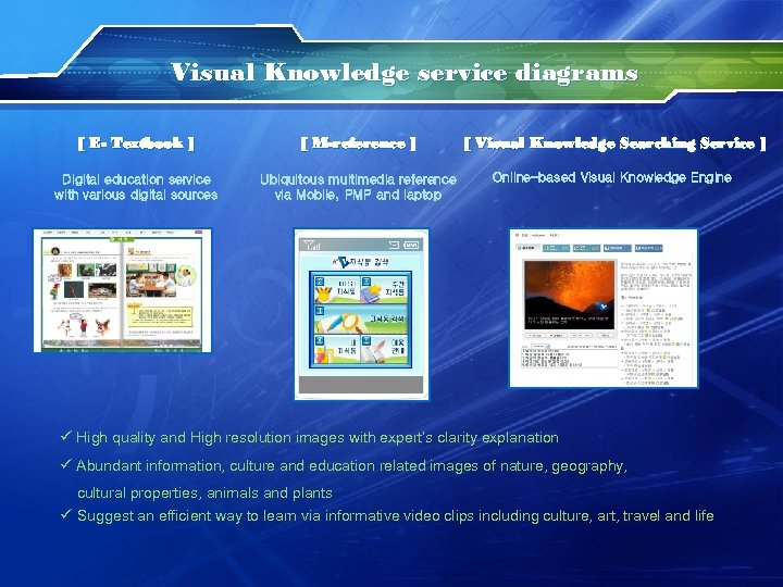 Visual Knowledge service diagrams [ E- Textbook ] [ M-reference ] [ Visual Knowledge