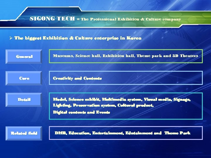 SIGONG TECH = The Professional Exhibition & Culture company Ø The biggest Exhibition &