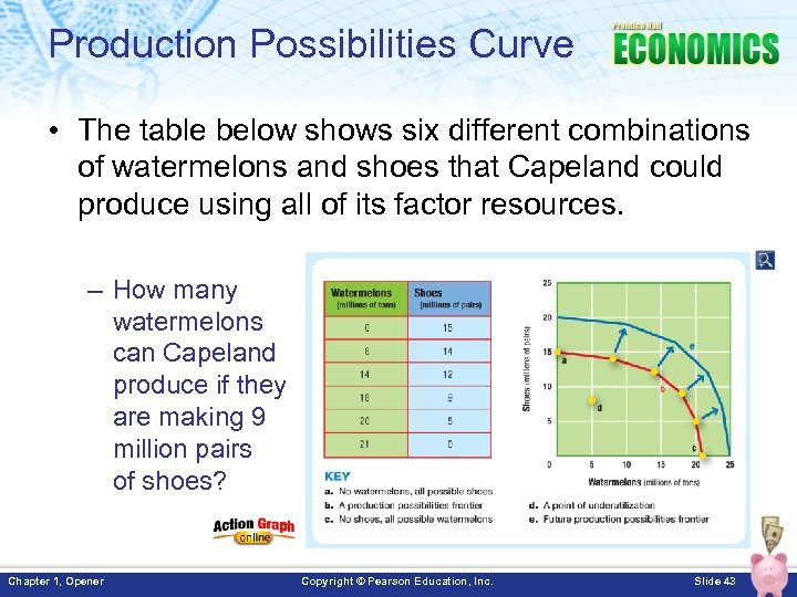 Production Possibilities Curve • The table below shows six different combinations of watermelons and