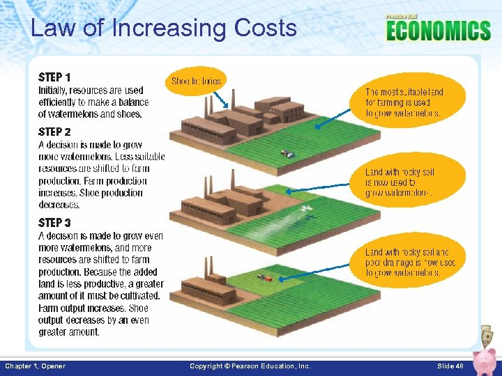 Law of Increasing Costs Chapter 1, Opener Copyright © Pearson Education, Inc. Slide 48
