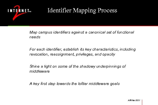 Identifier Mapping Process Map campus identifiers against a canonical set of functional needs For