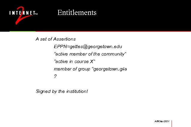 "Entitlements A set of Assertions EPPN=gettes@georgetown. edu ""active member of the community"" ""active in"