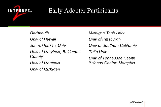 Early Adopter Participants Dartmouth Michigan Tech Univ of Hawaii Univ of Pittsburgh Johns Hopkins