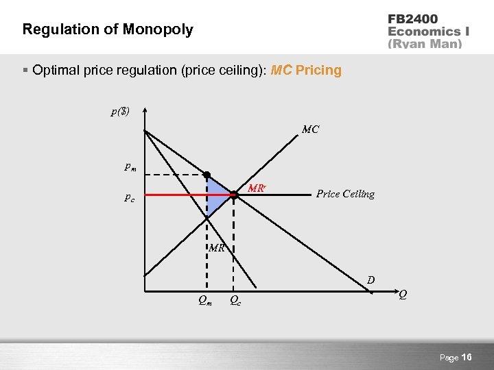 Regulation of Monopoly § Optimal price regulation (price ceiling): MC Pricing p($) MC pm