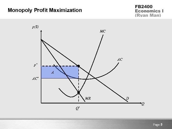 Monopoly Profit Maximization p($) MC AC p* A AC* MR D Q Q* Page