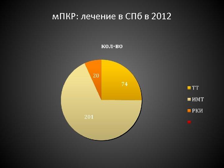 м. ПКР: лечение в СПб в 2012