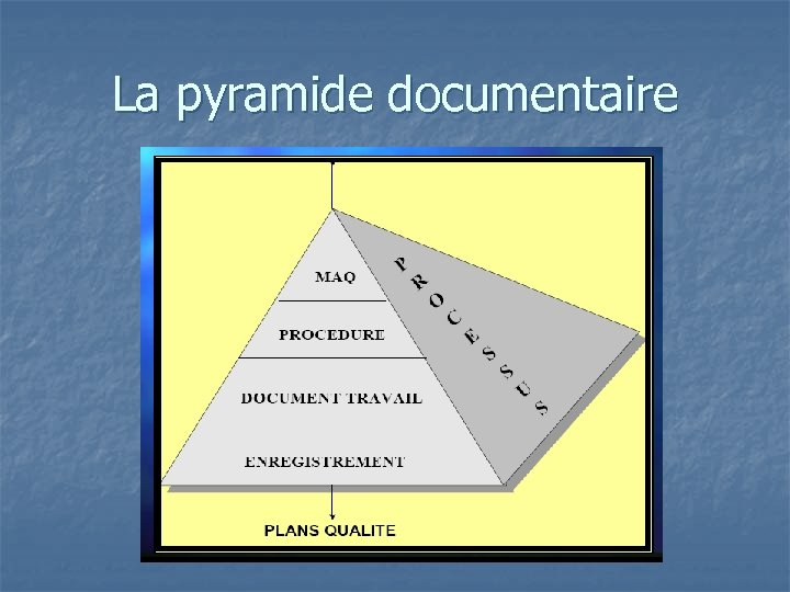 La pyramide documentaire