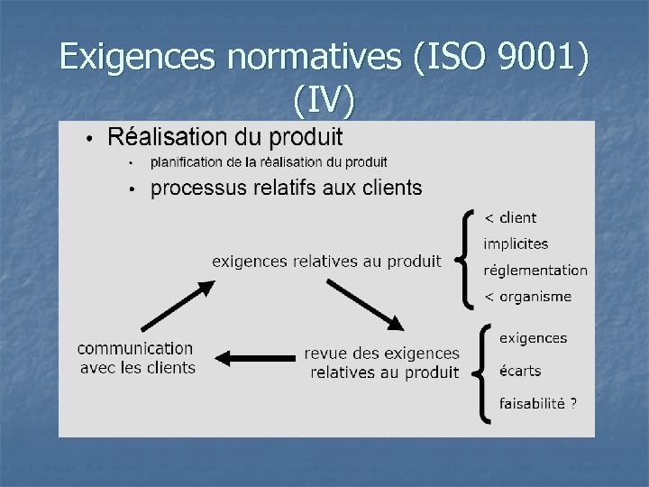 Exigences normatives (ISO 9001) (IV)