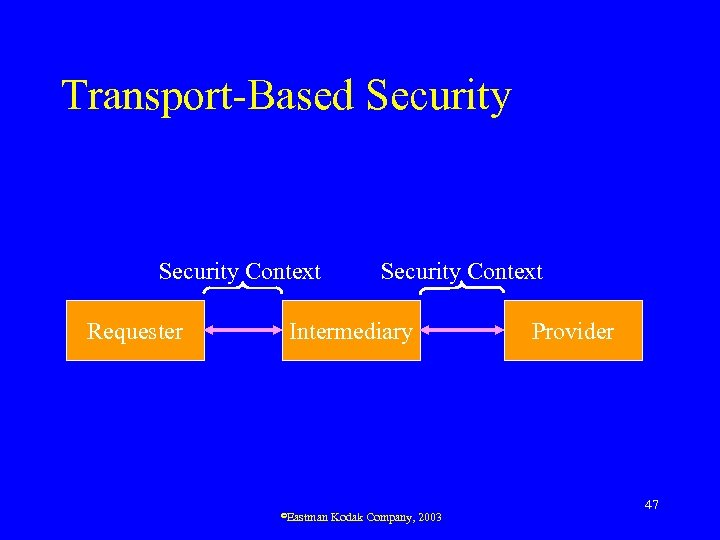 Transport-Based Security Context Requester Security Context Intermediary ©Eastman Kodak Company, 2003 Provider 47