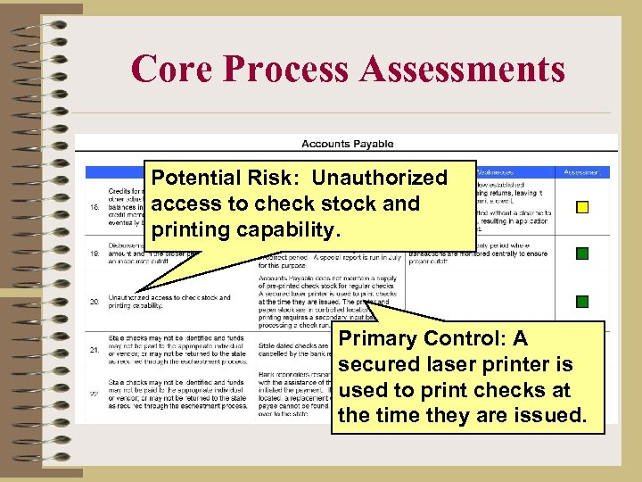 Core Process Assessments Potential Risk: Unauthorized access to check stock and printing capability. Primary