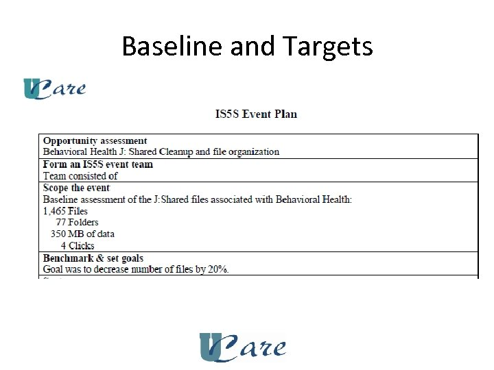 Baseline and Targets