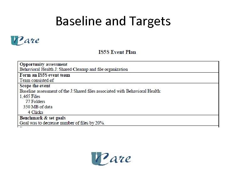 Baseline and Targets