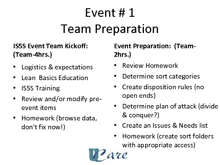 Event # 1 Team Preparation IS 5 S Event Team Kickoff: (Team-4 hrs. )