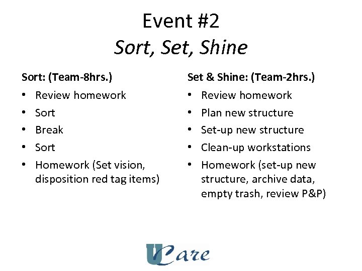 Event #2 Sort, Set, Shine Sort: (Team-8 hrs. ) • • • Review homework