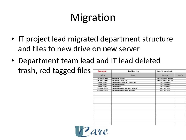 Migration • IT project lead migrated department structure and files to new drive on