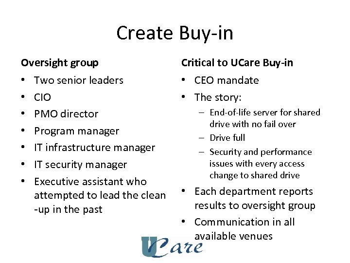 Create Buy-in Oversight group • • Two senior leaders CIO PMO director Program manager